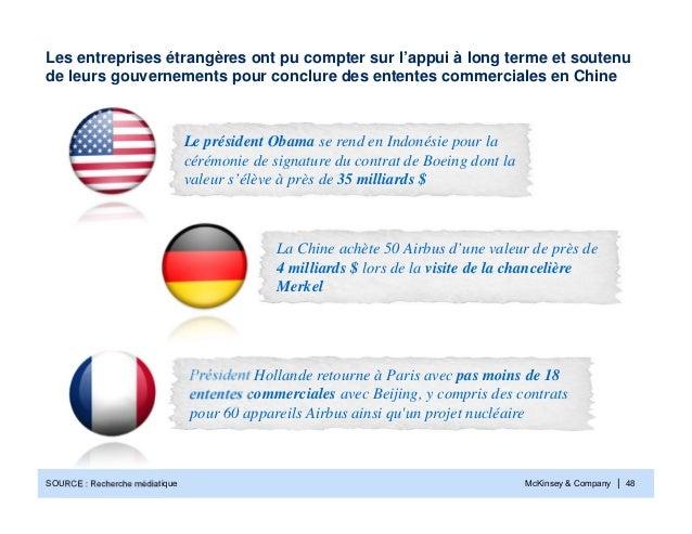 McKinsey & Company | 48SOURCE : Recherche médiatiquePrésident Hollande retourne à Paris avec pas moins de 18ententes comme...