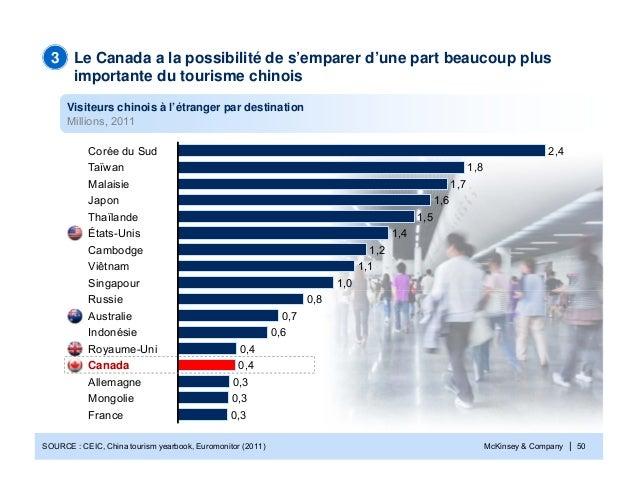 McKinsey & Company | 50Le Canada a la possibilité de s'emparer d'une part beaucoup plusimportante du tourisme chinoisMongo...
