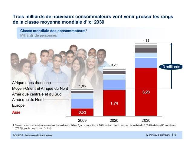 McKinsey & Company | 6Trois milliards de nouveaux consommateurs vont venir grossir les rangsde la classe moyenne mondiale ...