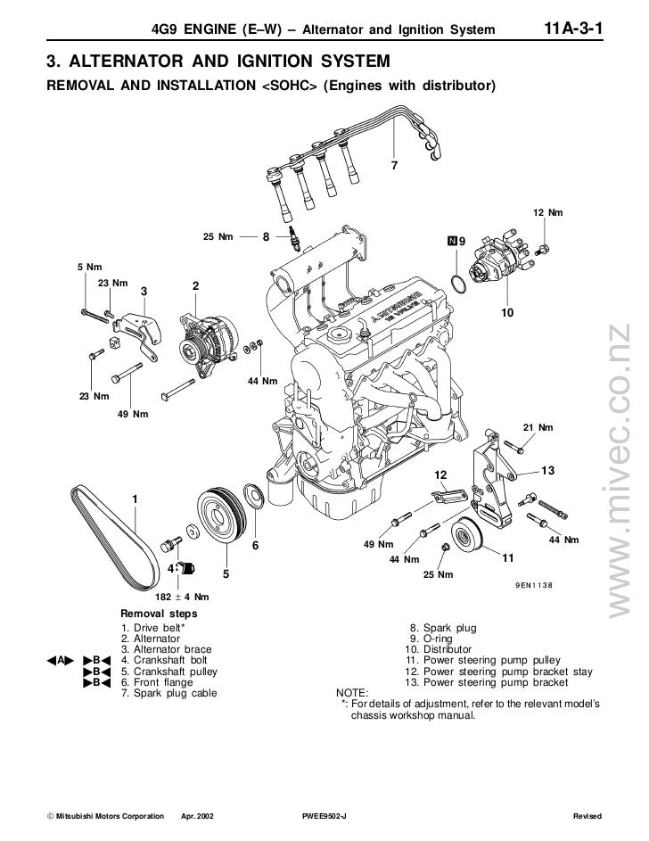 4 g9x engine manual rh slideshare net 4g93 engine wiring diagram 4G91 Turbo