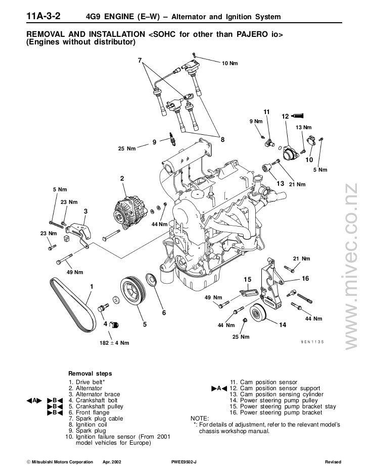 4 g9x engine manual rh slideshare net Mitsubishi Lancer Evolution Mitsubishi Outlander