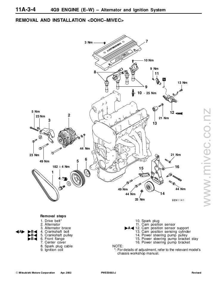 4g93t service manual rh 4g93t service manual mollysmenu us 4g93t service manual 4g93t service manual