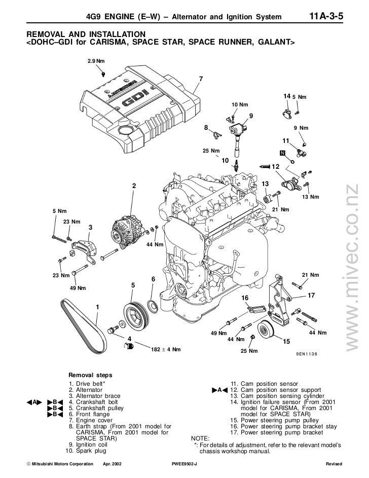 mitsubishi 4g92 engine diagram
