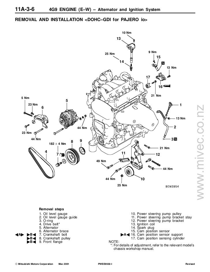 4 g9x engine manual rh slideshare net