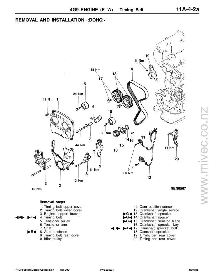 4g93t service manual rh 4g93t service manual mollysmenu us Mitsubishi Lancer Ralliart Mitsubishi Mirage