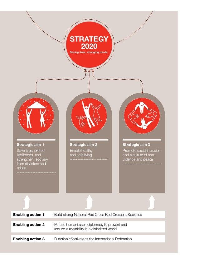 World Disasters Report 2014 Slide 3