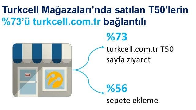 1G-2G | Cep telefonu | Dial-up 3G | Akıllı telefon | ADSL-Kablo 4G | Connected devices | Fiber