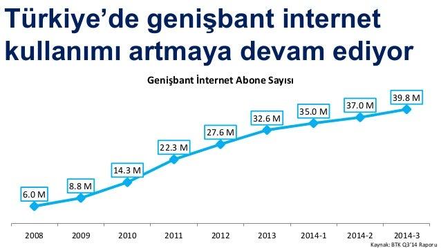 Kaynak: BTK Q3'14 Raporu Artışta en büyük pay Mobil ve Fiber'in!