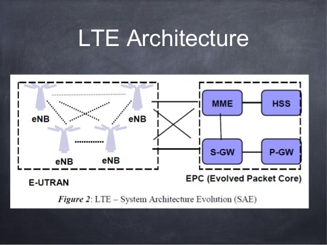 4g security presentation for Architecture lte