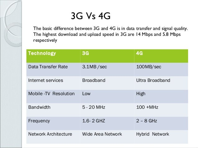 difference between 3g and 4g technology pdf