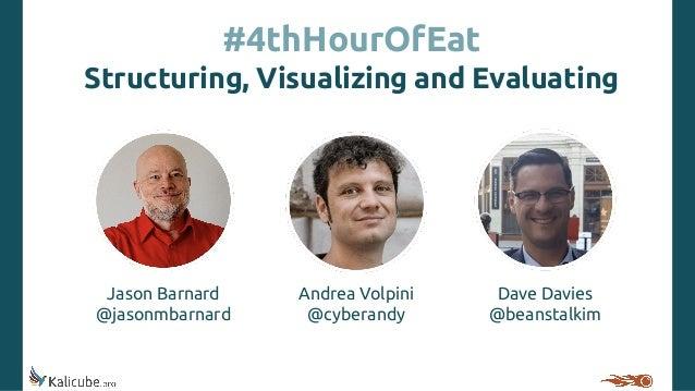 #4thHourOfEat Structuring, Visualizing and Evaluating Jason Barnard @jasonmbarnard Dave Davies @beanstalkim Andrea Volpini...