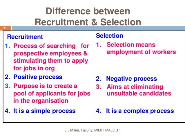 recruitment and selection process definition Moreover, being transparent also means that candidates are always informed   a recruitment and selection process that is not consistent gives.