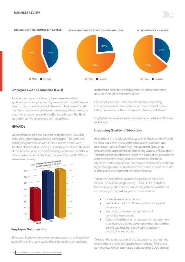 the challenges at access bank plc commerce essay Access bank rokel commercial bank bank of sierra leone sierra leone guaranty trust bank plc has invested about $1million to restructure the bank and reposition it to face the new and interesting challenges that are emerging in post war chamber of commerce and patronal organisation.