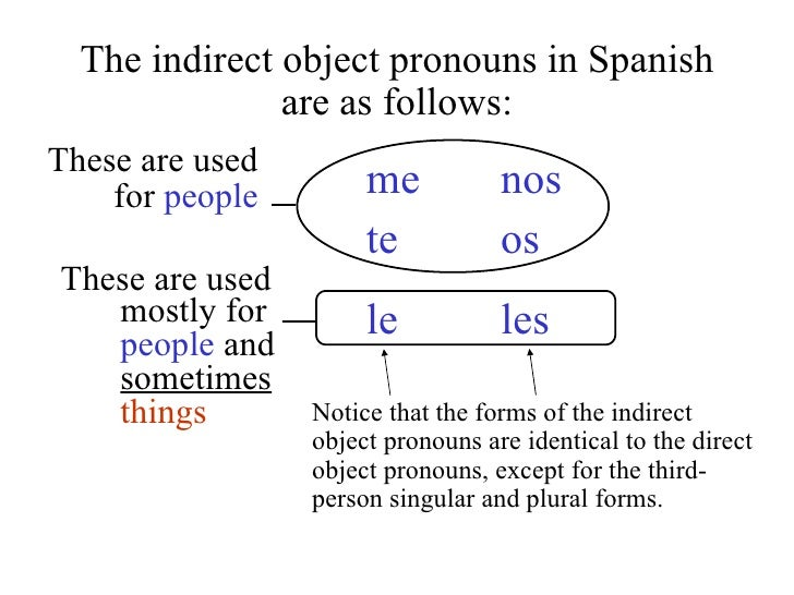 4 indirect objects and their pronouns