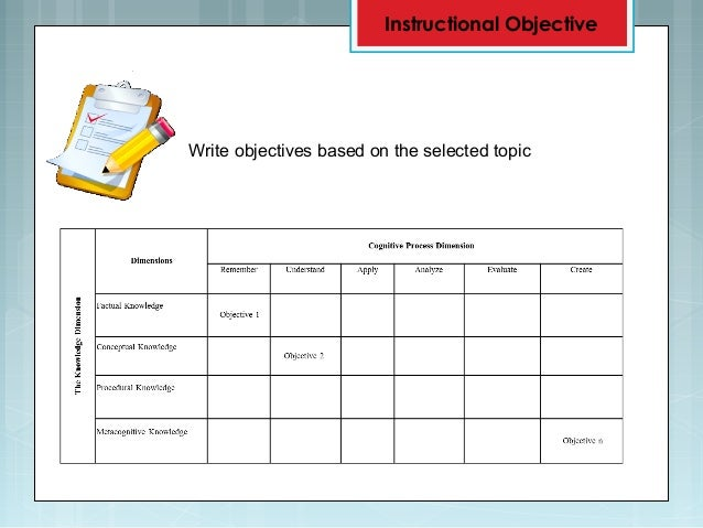 how to write instructional objectives