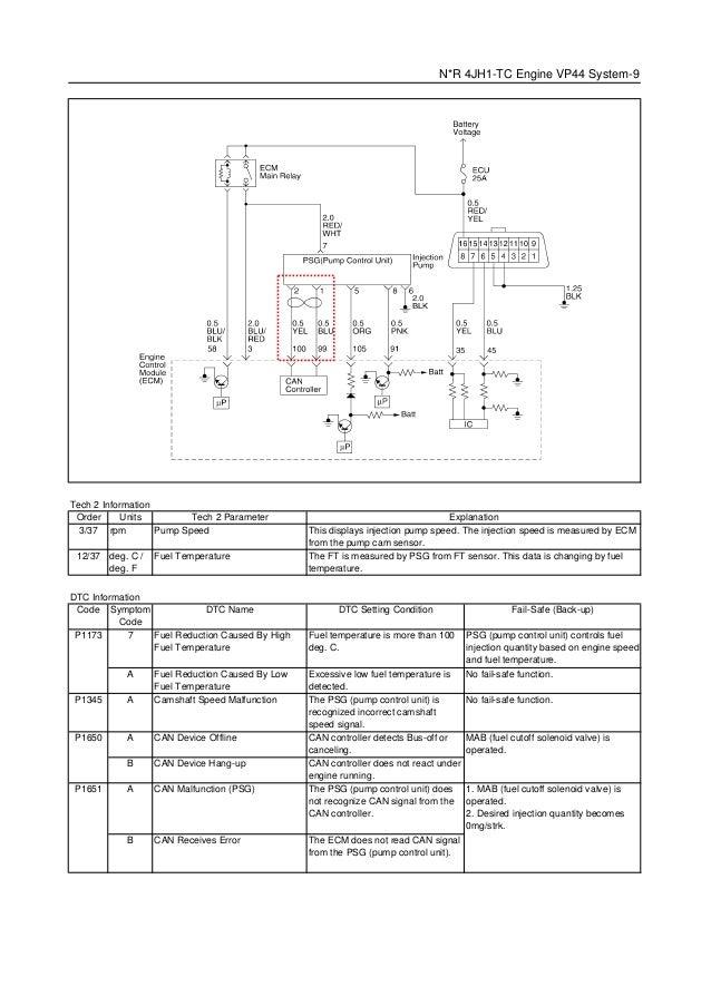 Isuzu 4hl1 Wiring Diagram. Wiring. Wiring Diagram Instructions