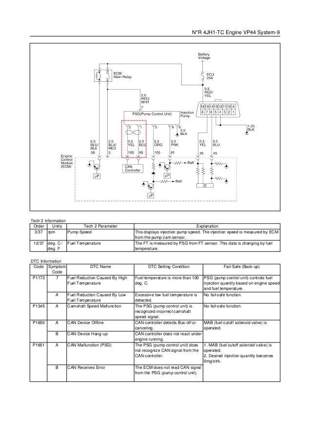 Omg wiring diagram wiring diagrams schematics isuzu 4jb1 wiring diagram wiring diagram wiring lights basic wiring diagram 4 jh1 gestin electrnica isuzu asfbconference2016 Choice Image