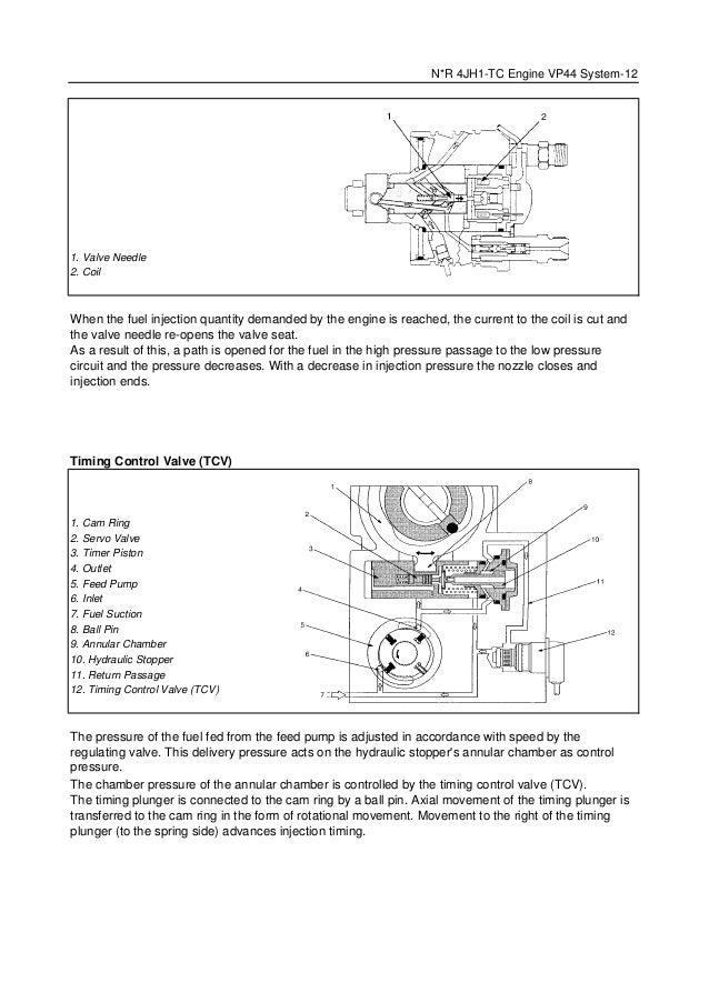 oset wiring diagram oset v kelly controller installation wiring Beta Wiring Diagram oset wiring diagram