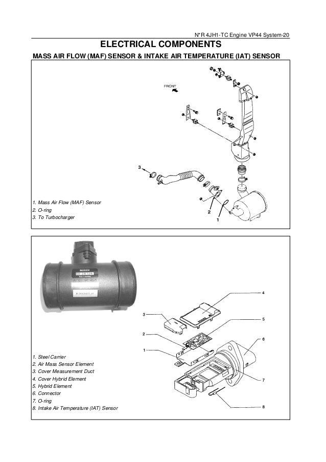 Isuzu Iat Wiring Diagram - Block And Schematic Diagrams •