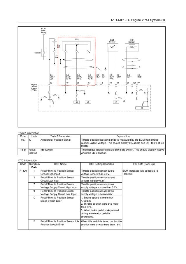 4 jh1gestinelectrnica 33 638?cb=1416163371 4 jh1 gesti�n electr�nica bosch vp44 electronics wiring diagram at edmiracle.co