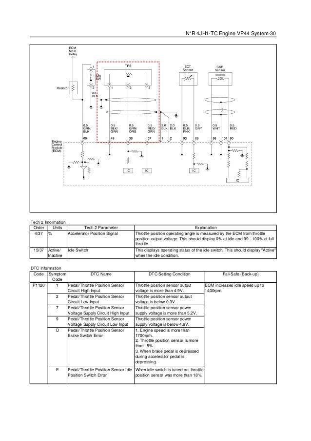 4 jh1gestinelectrnica 33 638?cb=1416163371 4 jh1 gesti�n electr�nica bosch vp44 electronics wiring diagram at reclaimingppi.co