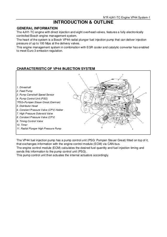 Vp44 Ecm Motor Wiring Diagram Electrical Wiring Diagram