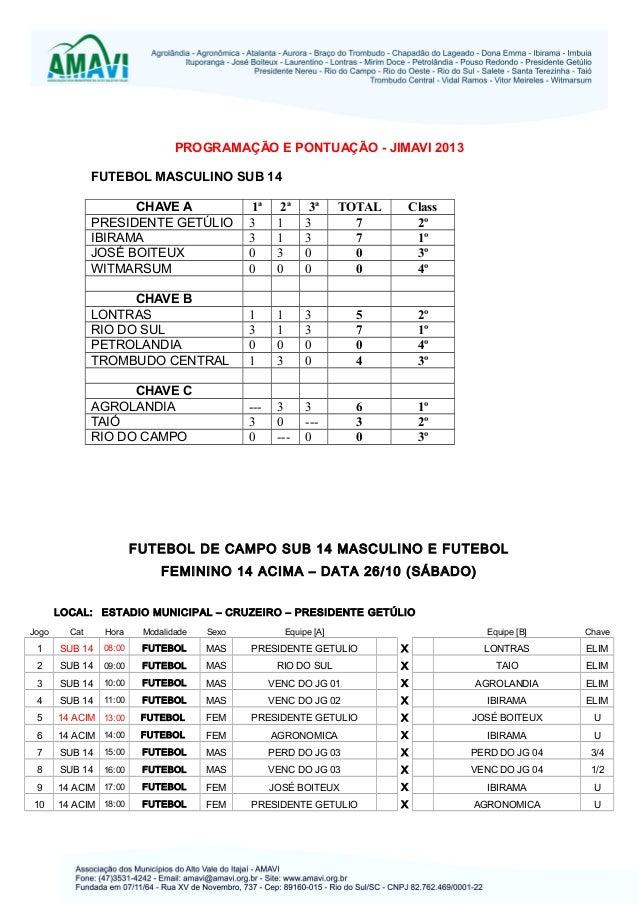 PROGRAMAÇÃO E PONTUAÇÃO - JIMAVI 2013 FUTEBOL MASCULINO SUB 14 CHAVE A PRESIDENTE GETÚLIO IBIRAMA JOSÉ BOITEUX WITMARSUM  ...