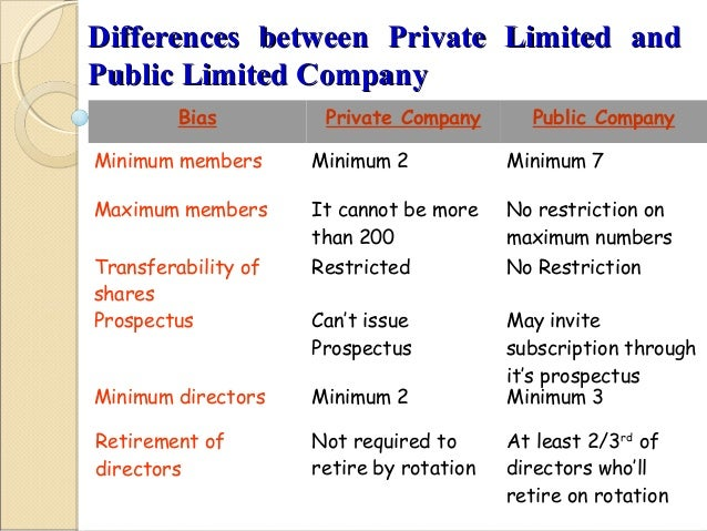Public cloud, private cloud, or hybrid cloud: What's the difference?