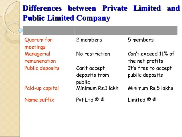 difference between joint stock company and public limited company