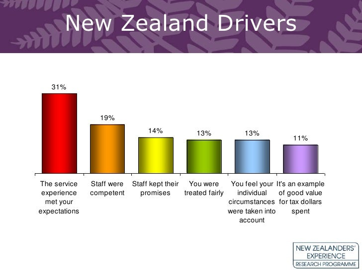 New Zeland Update: New Zealand Jurisdictional Update
