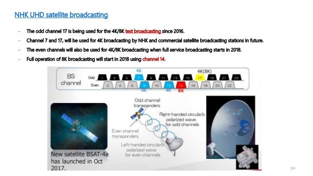 VIDEO QUALITY ENHANCEMENT IN BROADCAST CHAIN, OPPORTUNITIES