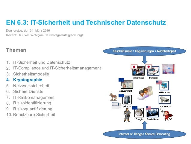 EN 6.3: IT-Sicherheit und Technischer Datenschutz Donnerstag, den 31. März 2016 Dozent: Dr. Sven Wohlgemuth <wohlgemuth@ac...