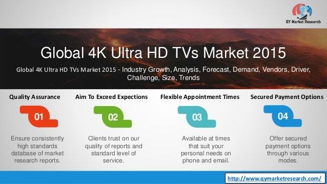 b9a923443b55 Global 4K Ultra HD TVs Market 2015 - Industry Research Report