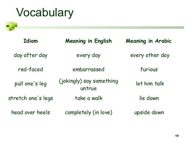 English-language idioms