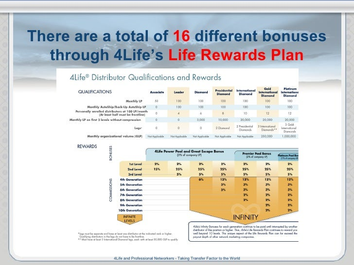 multibuy world compensation phan pdf