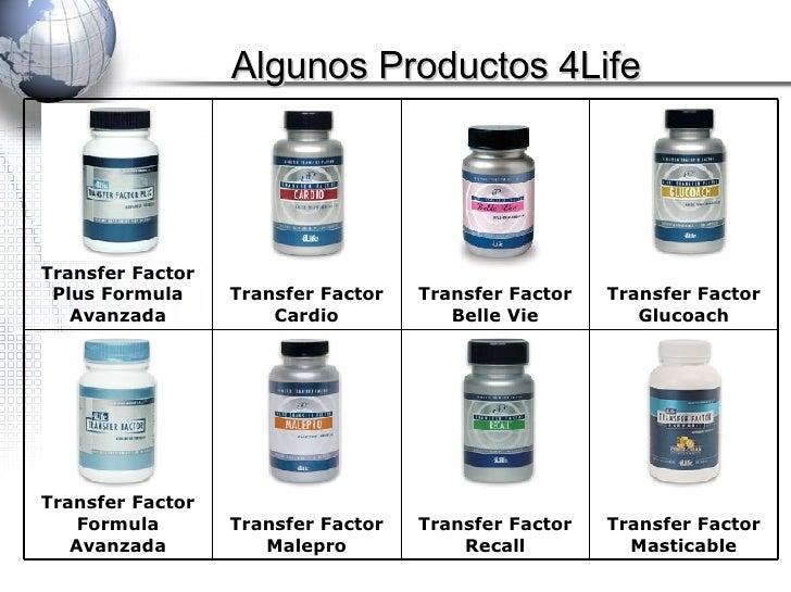 Algunos Productos 4Life Transfer Factor Masticable Transfer Factor Recall Transfer Factor Malepro Transfer Factor Formula ...