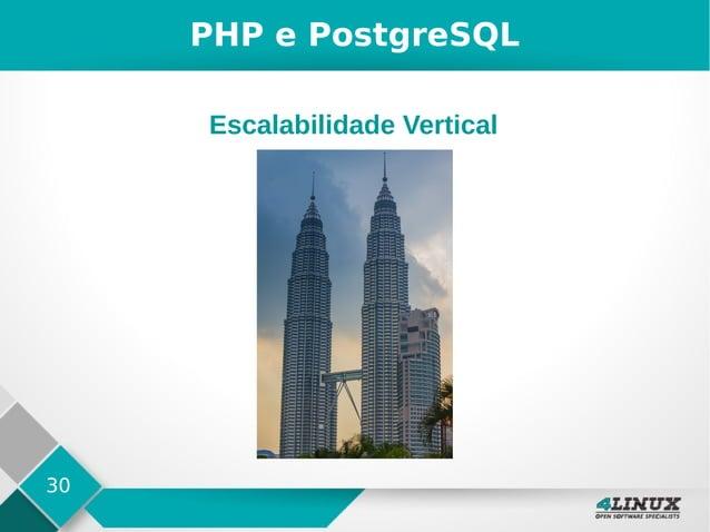 30 PHP e PostgreSQL Escalabilidade Vertical