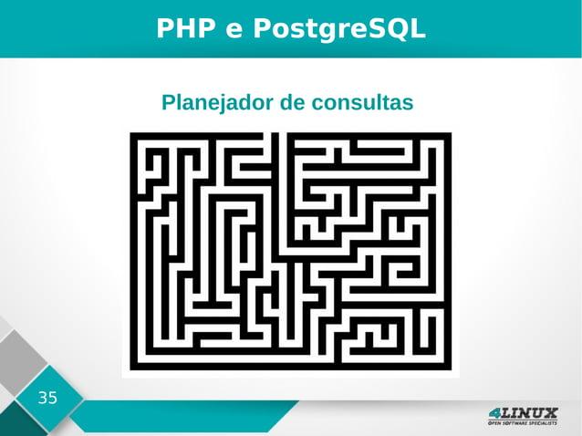 35 PHP e PostgreSQL Planejador de consultas