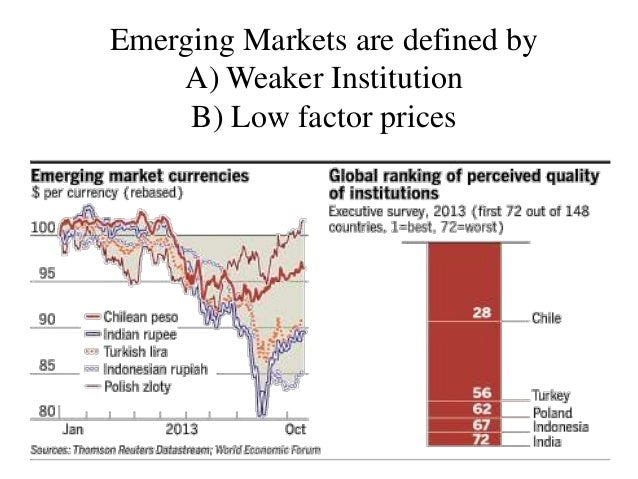 an analysis on the re emerging markets Emerging markets used to be a somewhat obscure niche of the international investing world not anymore these rapidly developing countries are playing an increasingly important role in the global economic system in fact, more than half of global economic growth is now driven by emerging markets .