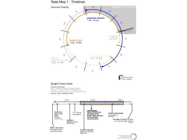 State Map 1 - Timelines Overview Timeline  Jan  (See Budget Timeline Detail below) Fe b  c De  Legislative Session 1 Jan -...
