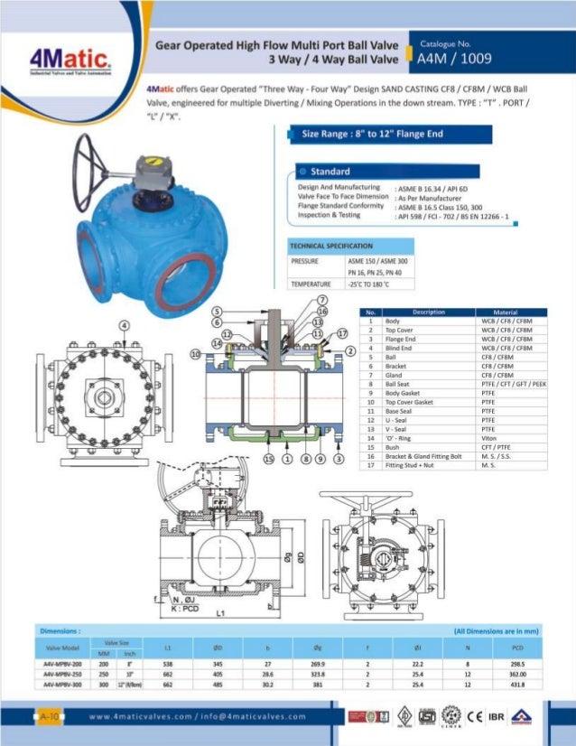 4matic manual ball valve catalgue