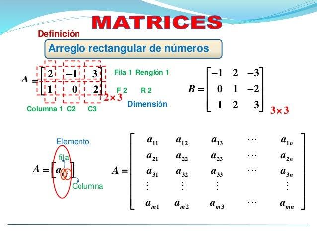 Arreglo rectangular de números A        2 1 3 1 0 2 Fila 1 Renglón 1 F 2 R 2 Columna 1 C2 C3 2 3 Dimensión   ...