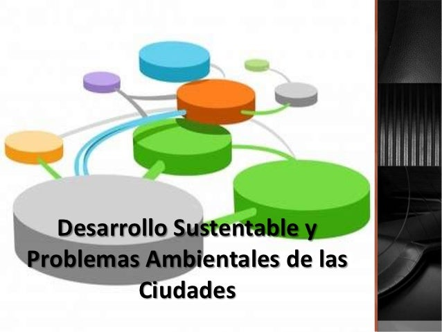 Desarrollo Sustentable yProblemas Ambientales de las          Ciudades