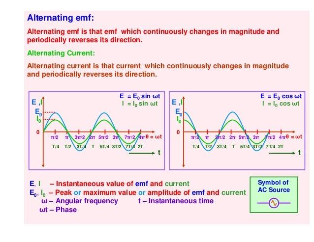 4m Electromagnetic Inductionalternatingcurrents