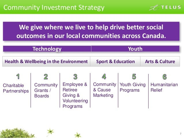 Corporate community investment strategy black rock capital investment corp