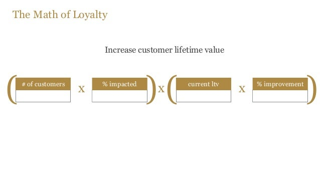The Math of Loyalty Increase customer lifetime value $1,250,000 500,000 # of customers 5% % impacted $500 current ltv 10% ...