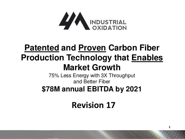 Patented and Proven Carbon Fiber Production Technology that Enables Market Growth 75% Less Energy with 3X Throughput and B...