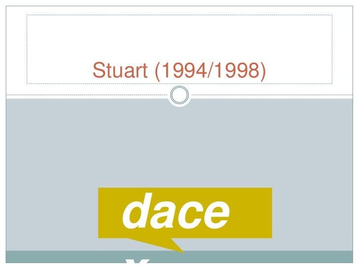 Stuart (1994/1998)<br />dacex<br />