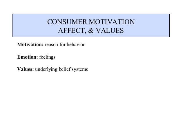 CONSUMER MOTIVATION               AFFECT, & VALUESMotivation: reason for behaviorEmotion: feelingsValues: underlying belie...