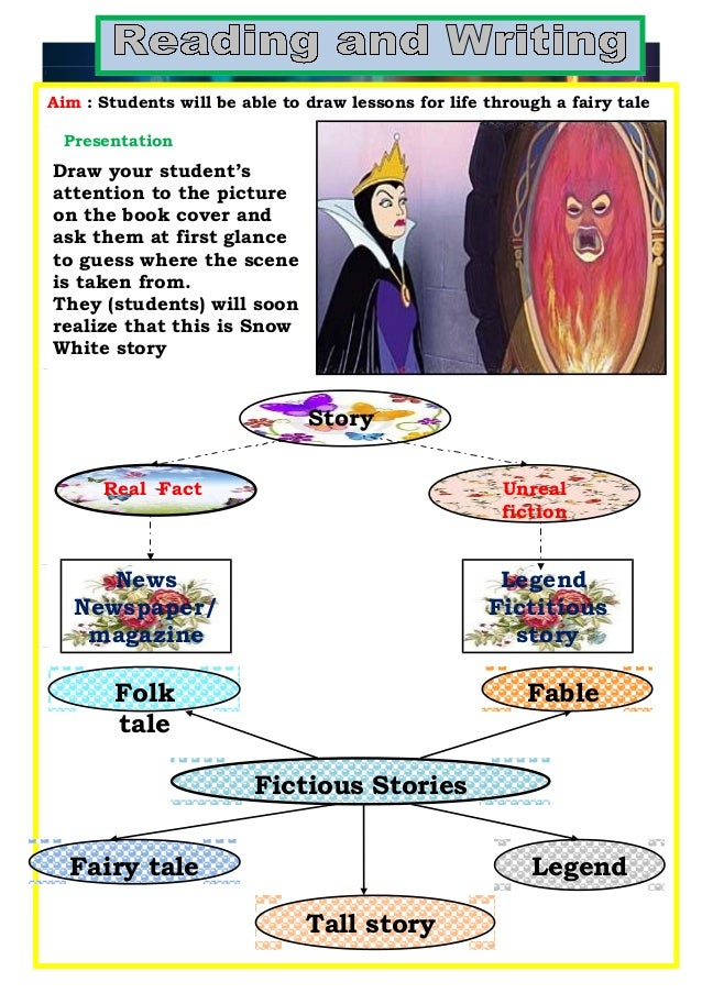 A different snow white story essay